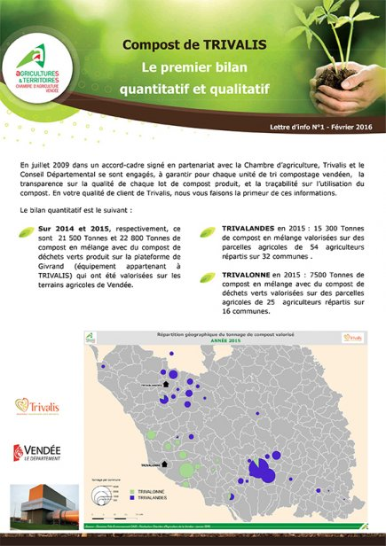 Bilan qualitatif du compost de Trivalis